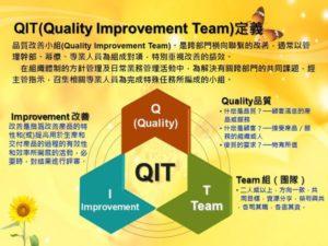 QIT-1