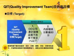 QIT-2